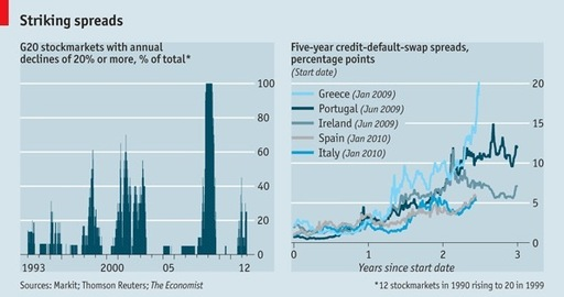 Economic epidemiology